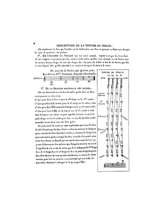 Methods & Treatises Violin Vol. 4 France 1600 - 1800