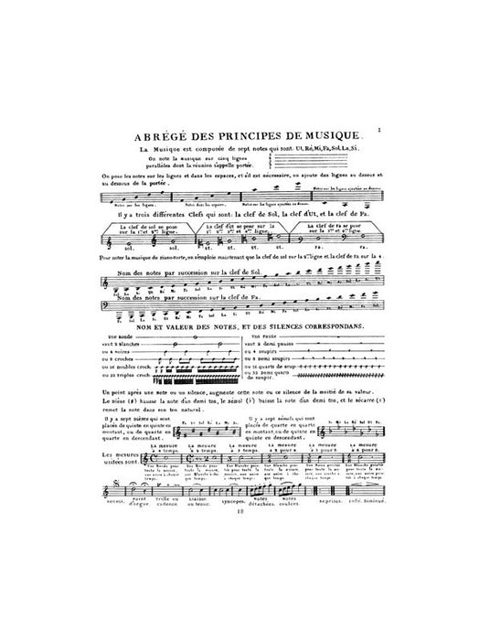 Methods & Treatises Fortepiano France 1600-1800 Vol. 2