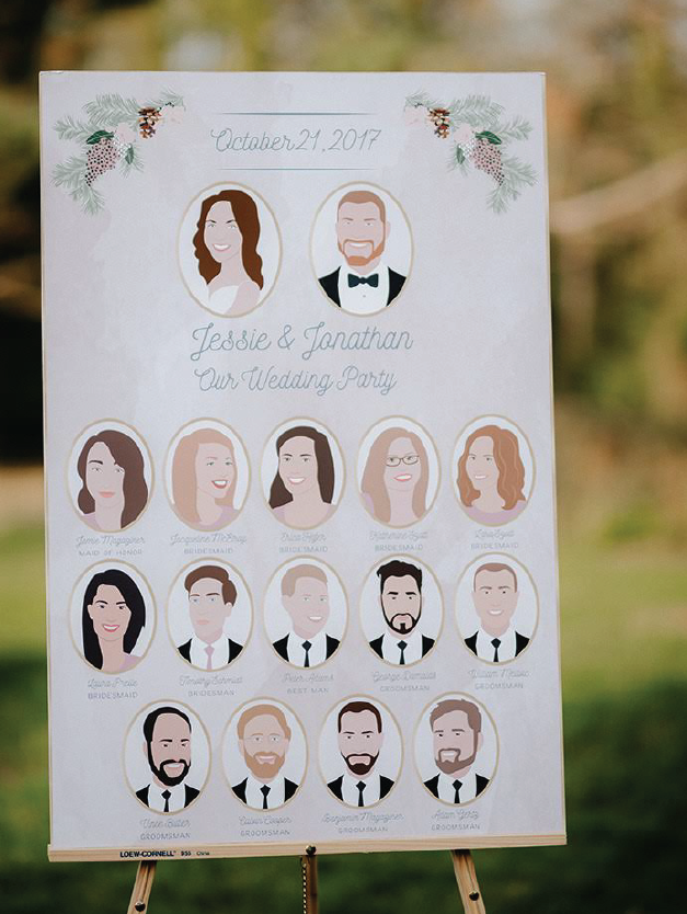 wedding program sign with wedding party portrait illustrations