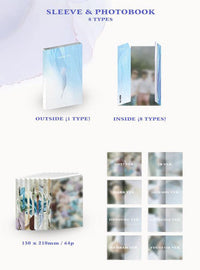 갓세븐 GOT7 3RD ALBUM - PRESENT : YOU - Kpop Omo