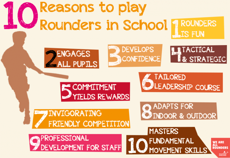 See the original article from Rounders England