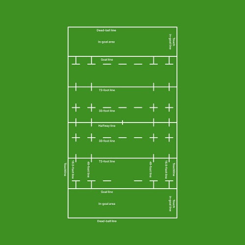 Rugby pitch line marking diagram in feet