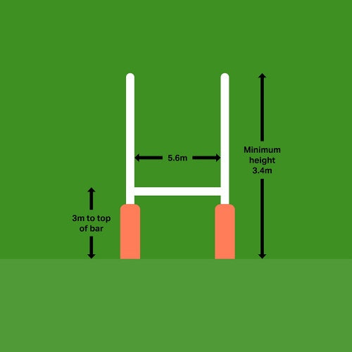 A diagram of dimensions of rugby post height