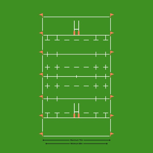 Simple diagram of standard width for a full size rugby pitch