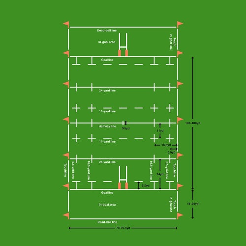 Full size standard rugby pitch dimensions diagram in yards