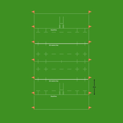 Rugby pitch 22 metre line marking diagram
