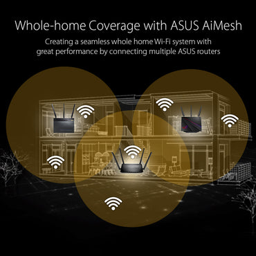 Asus RT-AC59U V2 (2 Pack) AC1500 Dual Band Gigabit WiFi Router with MU-MIMO, AiMesh for mesh wifi system and Parental Controls for smooth streaming 4K videos from Youtube and Netflix