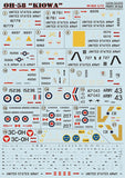 "Print Scale 72-070 1/72 Bell OH-58 ""Kiowa"" Model Decals"