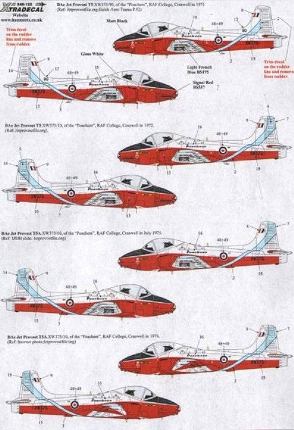Xtradecal X48122 1/48 BAe Jet Provost T.5 Part 2 Model Decals - SGS Model Store