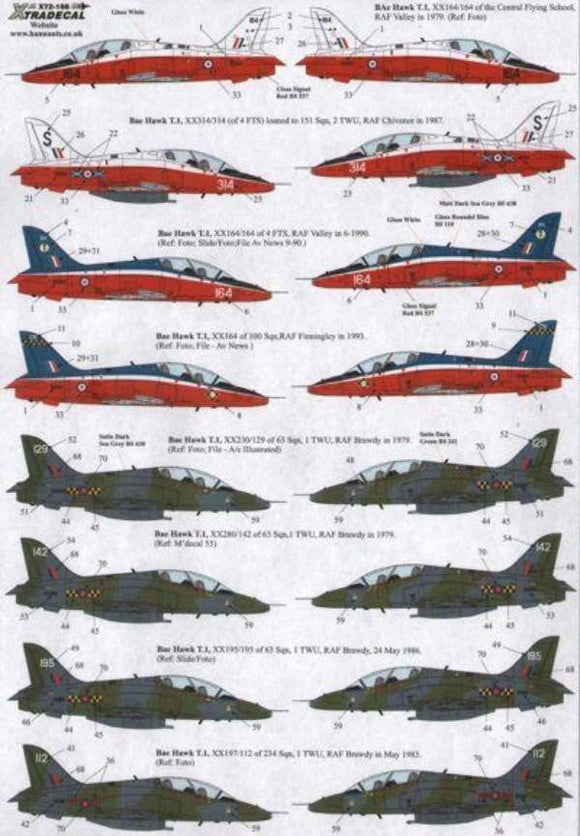 Xtradecal X72166 1/72 BAe Hawks T.1 & T.1A 1979-1992 Model Decals