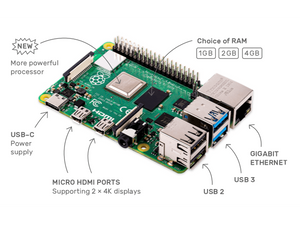 Raspberry pi 4 Model B (4GB) - Latest Model
