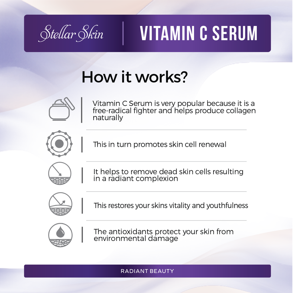 Natural Vitamin C Serum - Liberte Austin Collection