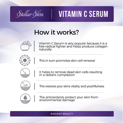 Image of Natural Vitamin C Serum