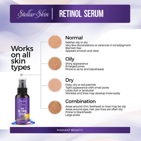 Image of Natural Retinol Serum 2.5%