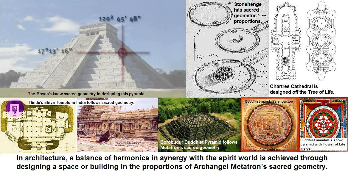 Sacred Space & Ley Lines