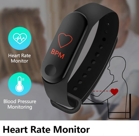 Heart Rate and blood pressure monitoring smartwatch