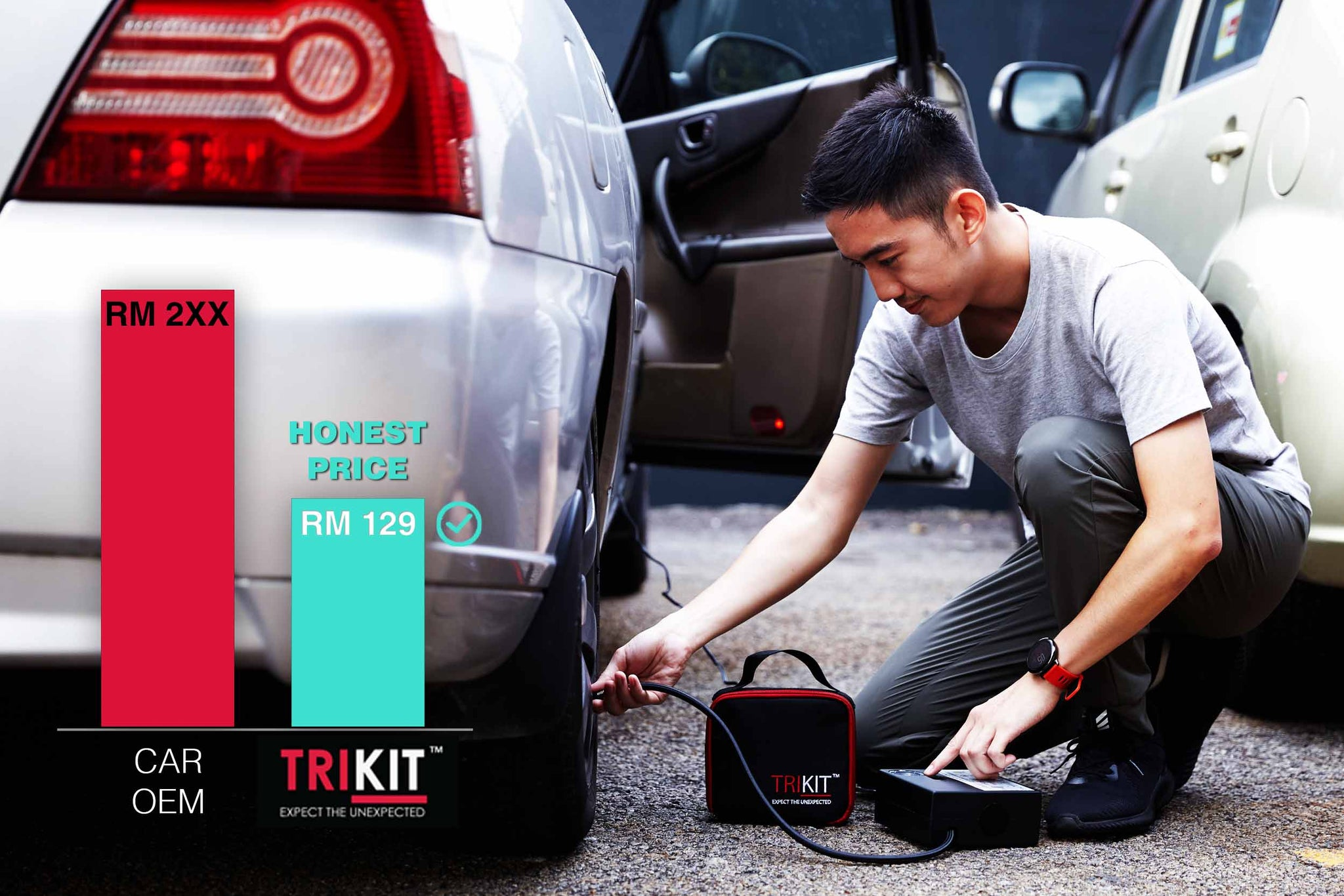 TRIKIT AIRTIRE PORTABLE TIRE INFLATOR