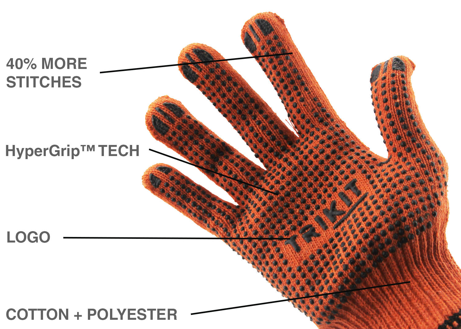 TRIKIT MECHA GLOVES