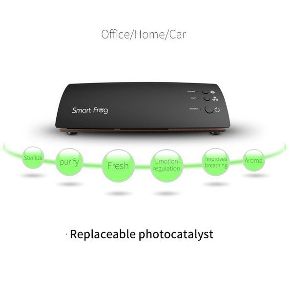 Air Purifier for Home Office and Car | Photocatalyst UV Lamp | Anion Generator |  Aroma Module