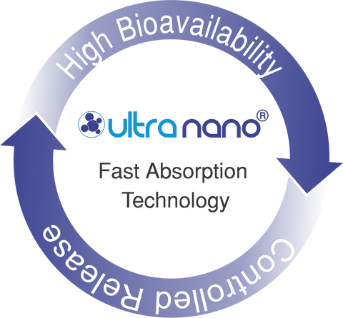 Ultranano fast absoption technology