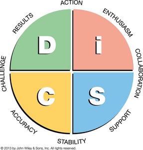 DiSC-Profile-Advantages-of-Everything-DiSC