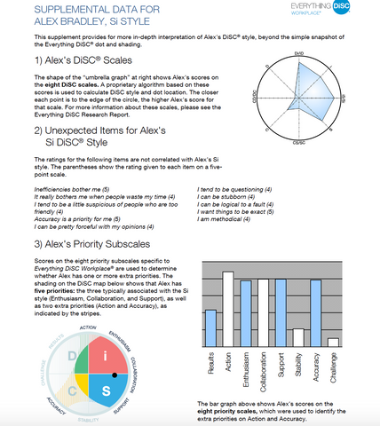 DiSC-assessment-overview-Scales-Supplement-for-facilitators