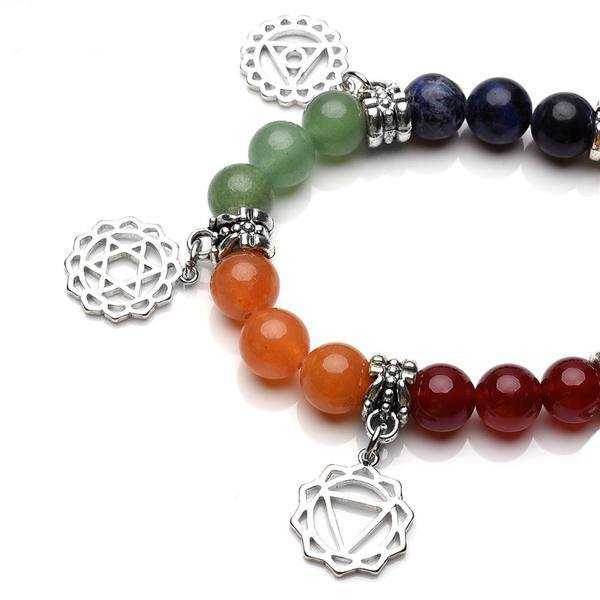 products/7-chakra-gem-stones-beaded-bracelet-5.jpeg