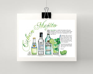 Print of a mojito cocktail recipe