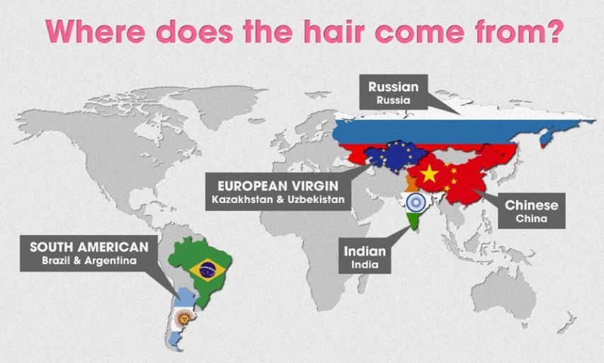 Main countries supply hair in the world
