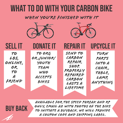 What To Do with Your Used Carbon Bicycle