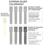 Celeb Luxury Viral Colourwash Shampoo - Extreme Silver