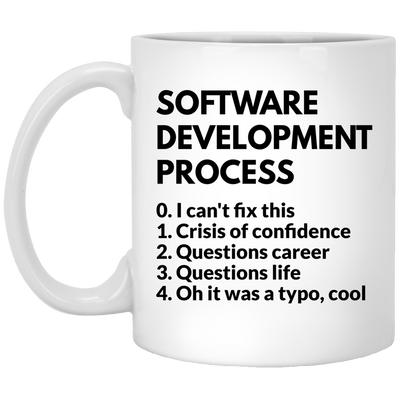 Software Development Process Mug/Bottle