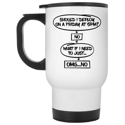 Should I Deploy on Friday Flowchart Mug/Bottle