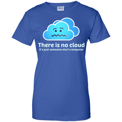 There is No Cloud...