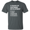 5 Stages of Software Development