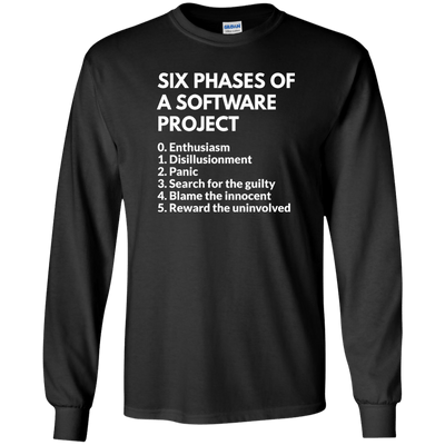 6 Phases of a Software Project