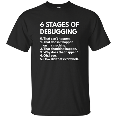 6 Stages of Debugging