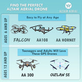 Altair Aerial Outlaw SE FPV Drone with 1080p HD Camera - (Fast & Free Shipping to USA)