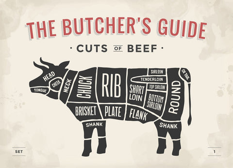 Beef Quarter | Subscription