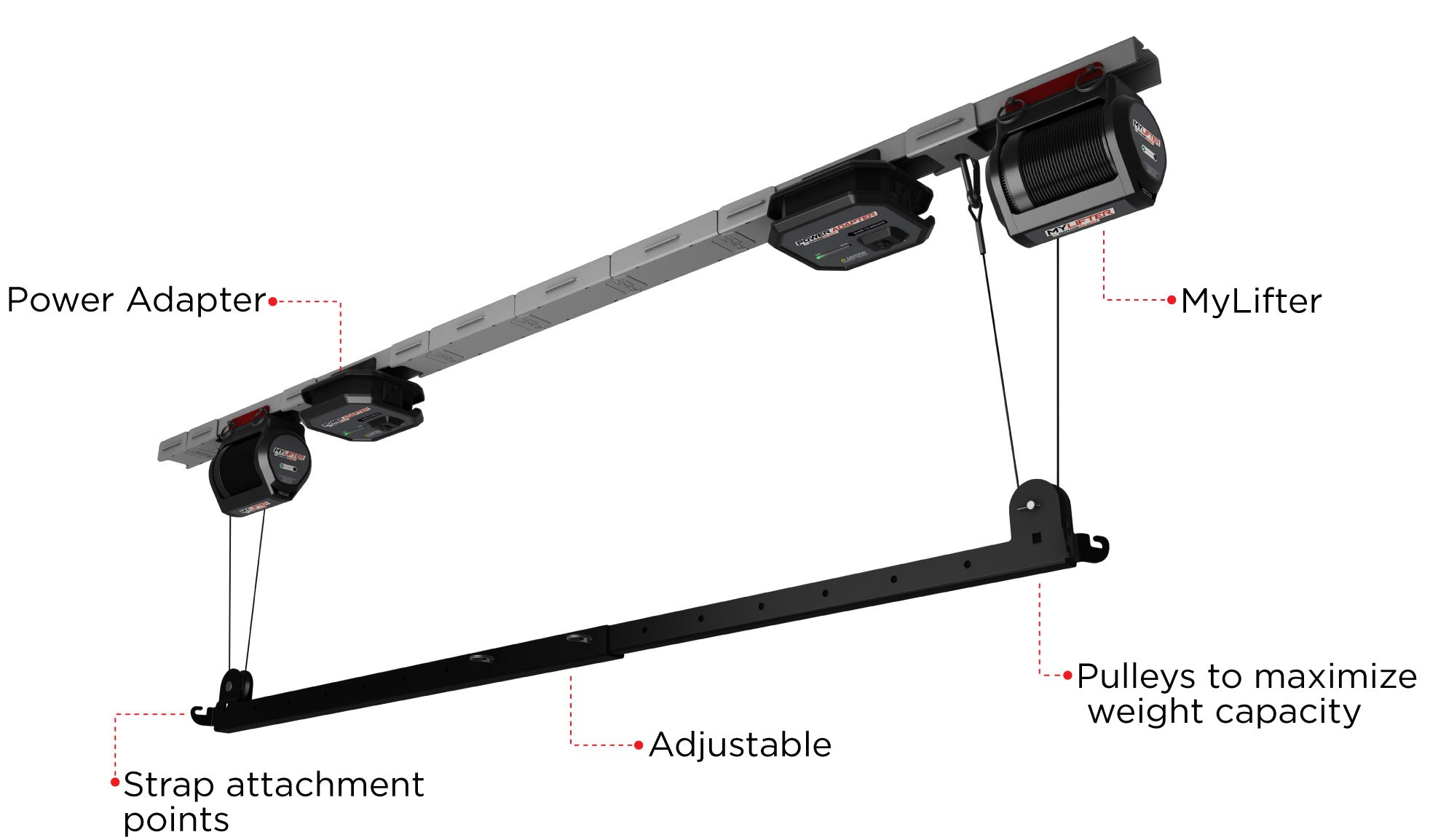 Universal XL HD Lifter Features