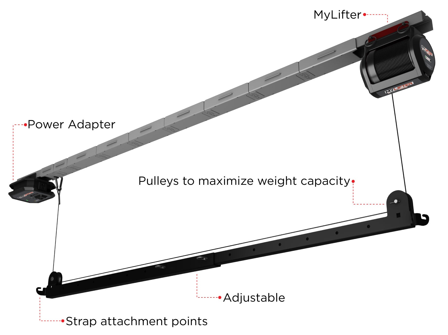 Universal Lifter Features