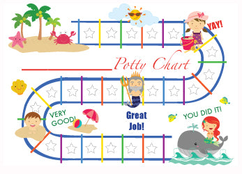 Printable Summer English Potty Training Chart Download - Mi LegaSi