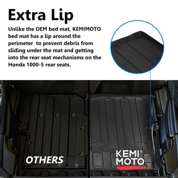 kemimoto Rubber Bed Mat Liner, TPE Rear Cargo Bed Liner Mat for Honda Pioneer 2016-2019 SXS 1000 M5-5 Seater