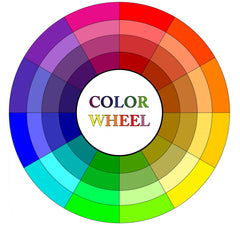 Color Wheel for Easy Fashion Color Matching