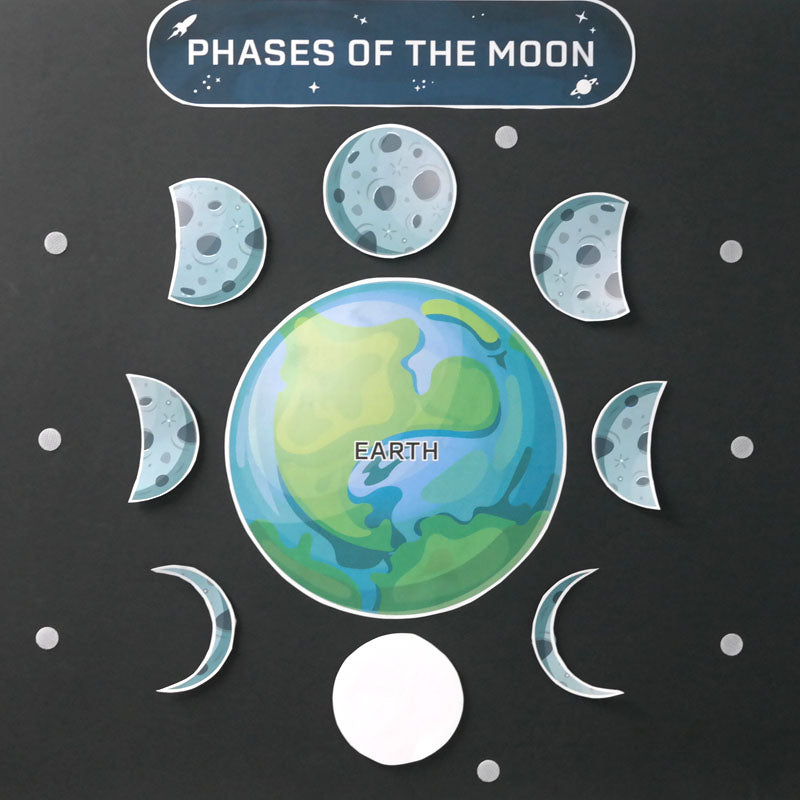 Learn the Phases of the Moon - Classroom Activity Idea