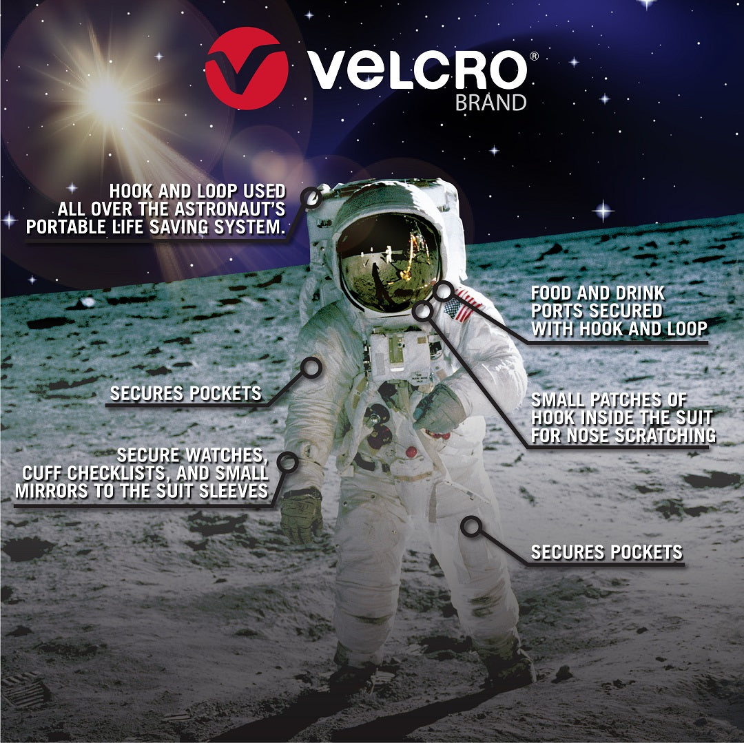 Uses of VELCRO® Brand Fasteners on a Space Suit