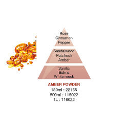 Lamp Berger amber Powder fragrance pyramid image showing the contents