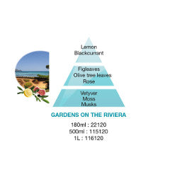 Lampe Berger Dreams of Exploration fragrance Garden of the Riviera pyramid showing the contents