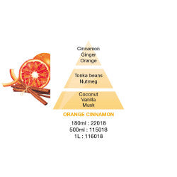 Lampe Berger Sweet Dreams fragrance family Orange Cinnamon pyramid image showing the contents
