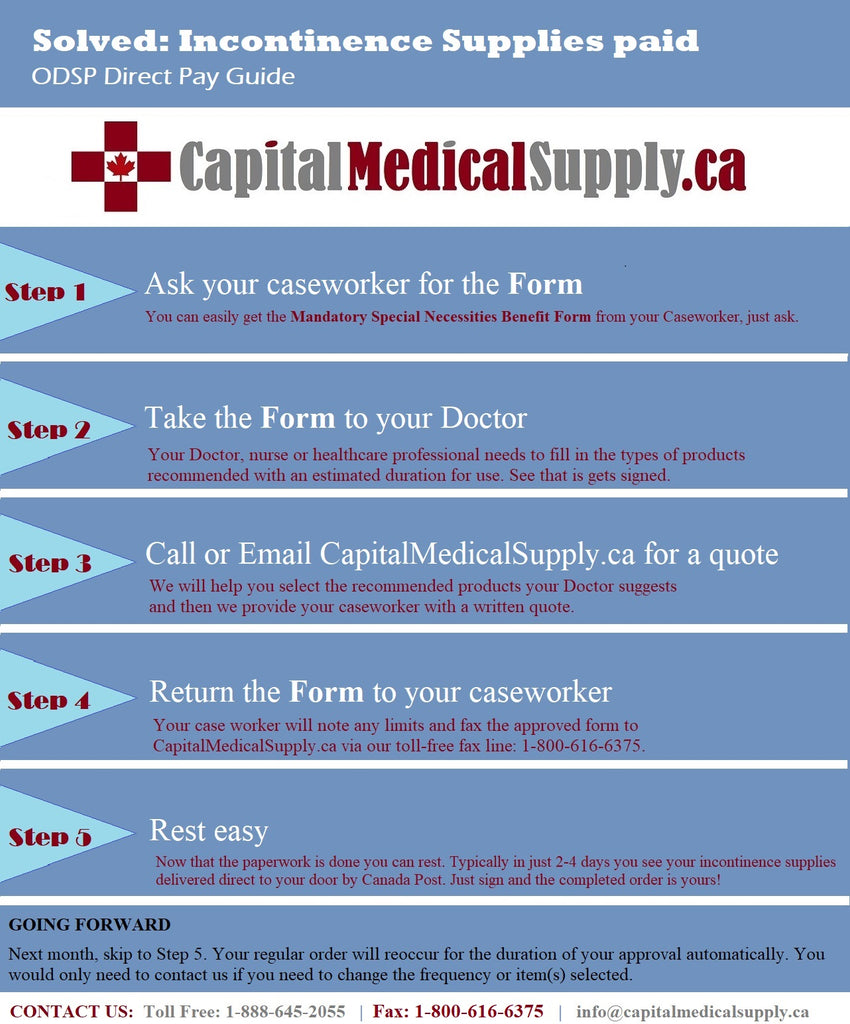 ODSP funding guide with CapitalMedicalSupply.ca